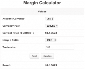 What is Forex Margin