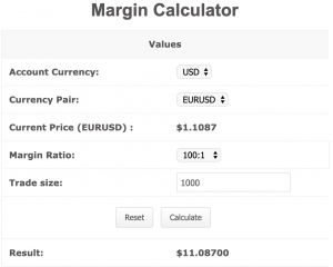 What is Required Margin