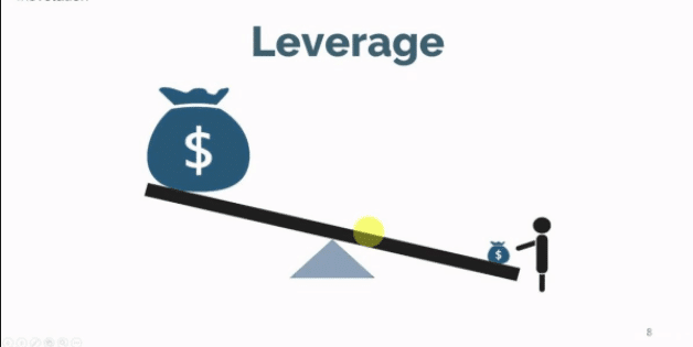 What is Forex Leverage