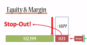 What is a Stop Out Level in Forex? Stop Out Calculator