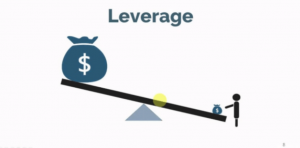 What is Effective Leverage in Forex