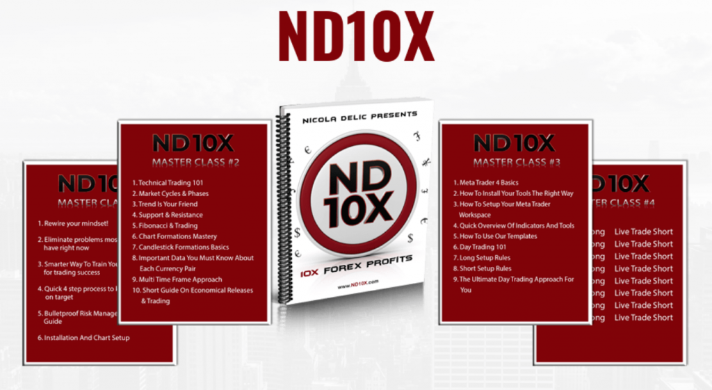 Tradeology's Previous Product, NDX10