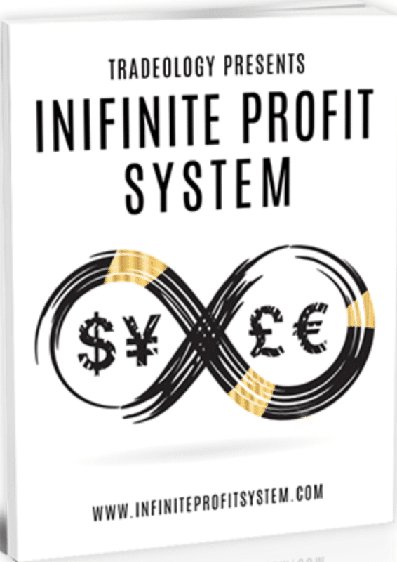 Tradeology's Previous Product, Infinite Profit System
