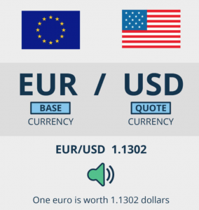 Forex quick screen top currency pairs