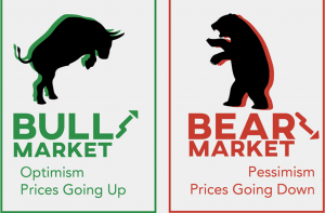 hat are Bull and Bear Markets in Forex