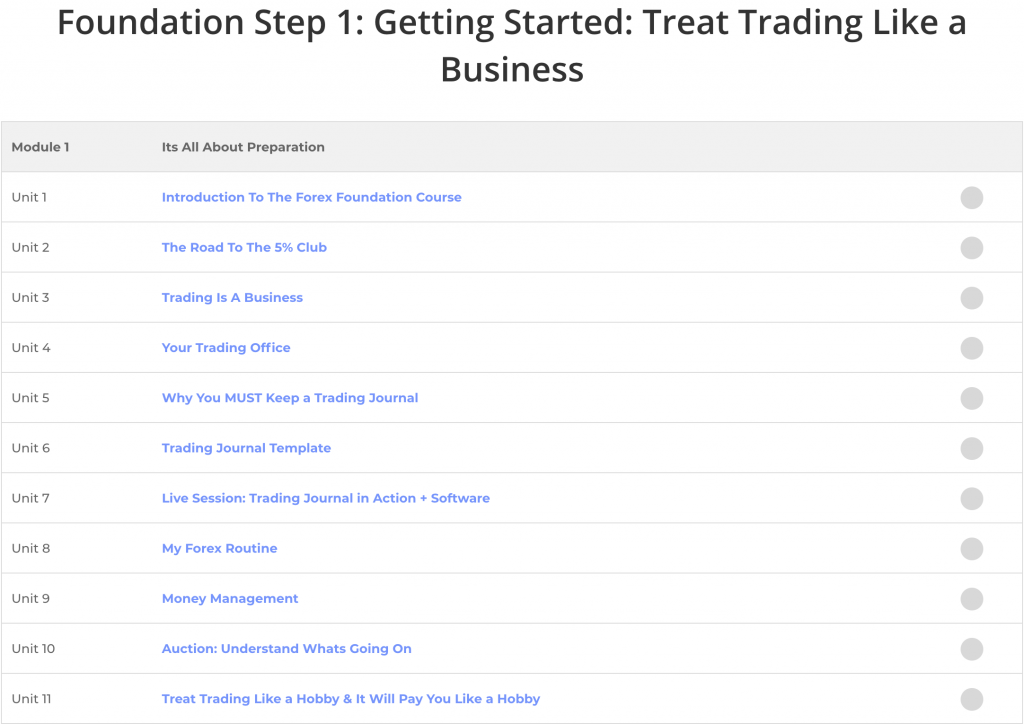 Forex Mentor Pro 2.0 Review