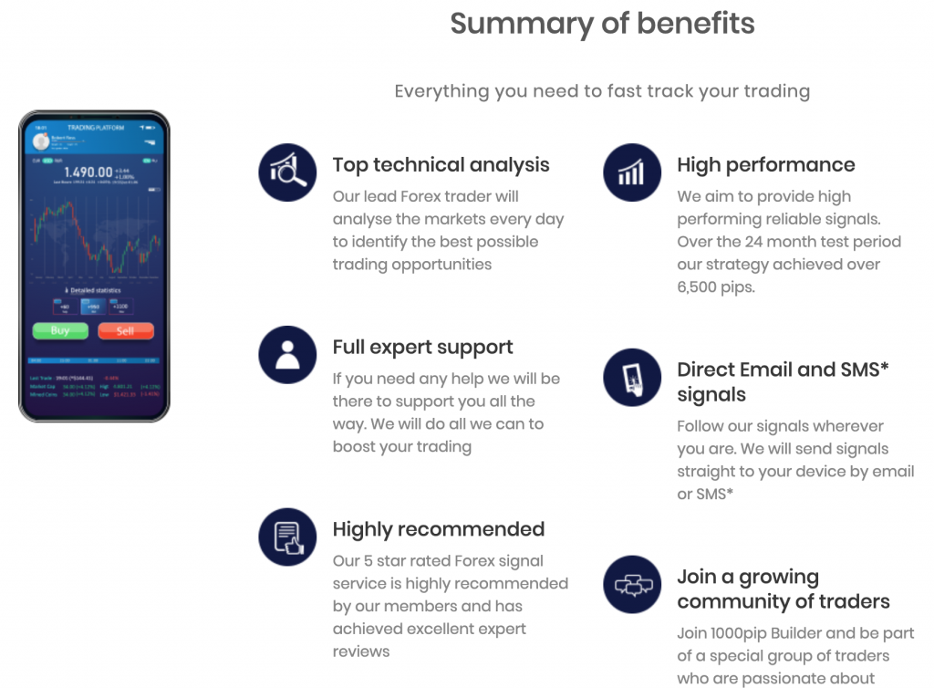 Great Summary of all benefits of the signals service for the 1000Pip Builder Review