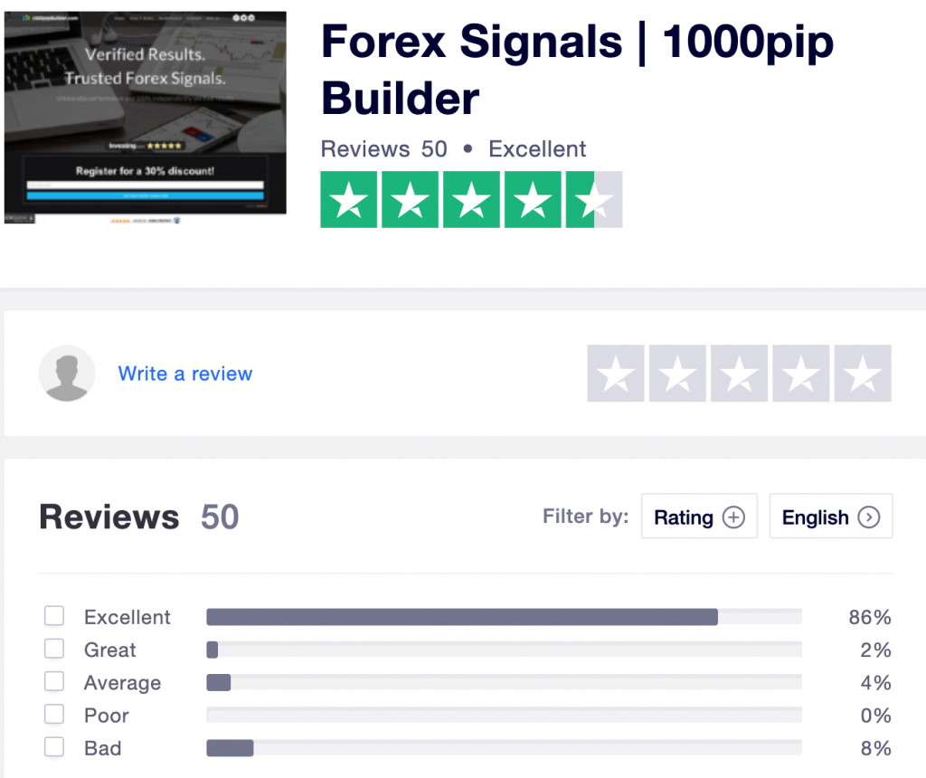 1000Pip Builder Reviews from TrustPilot