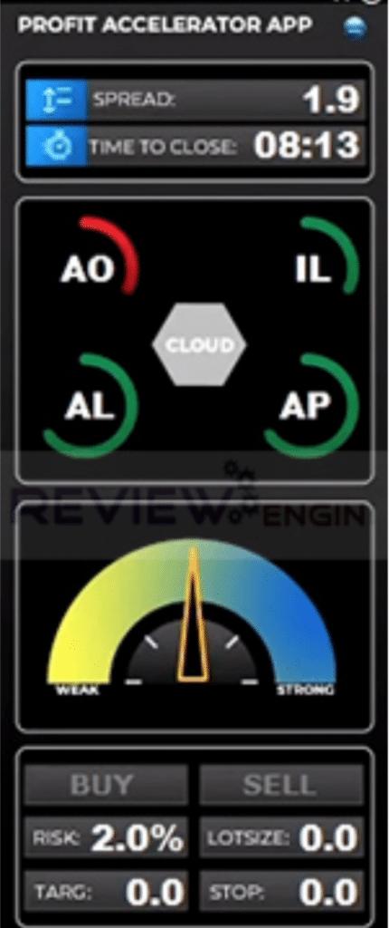 Profit Accelerator App